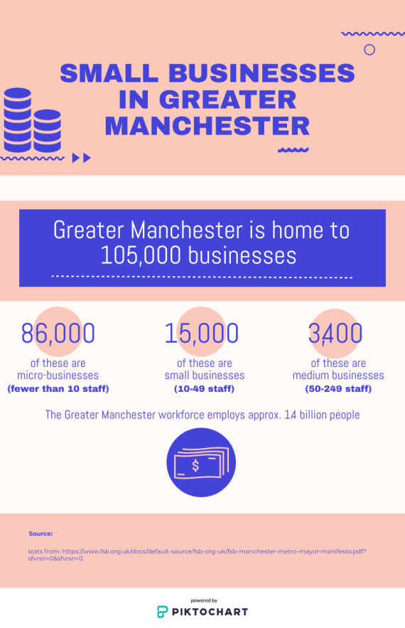salford small businesses