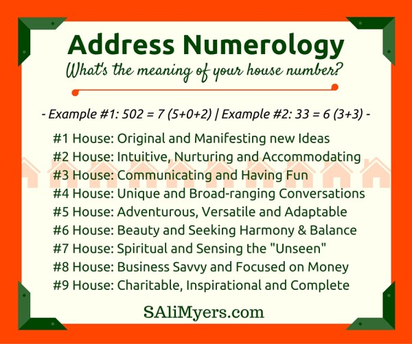 number 3 numerology # 67