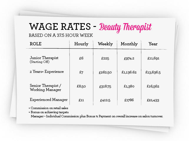 What is the average beauty therapist salary Salons Direct