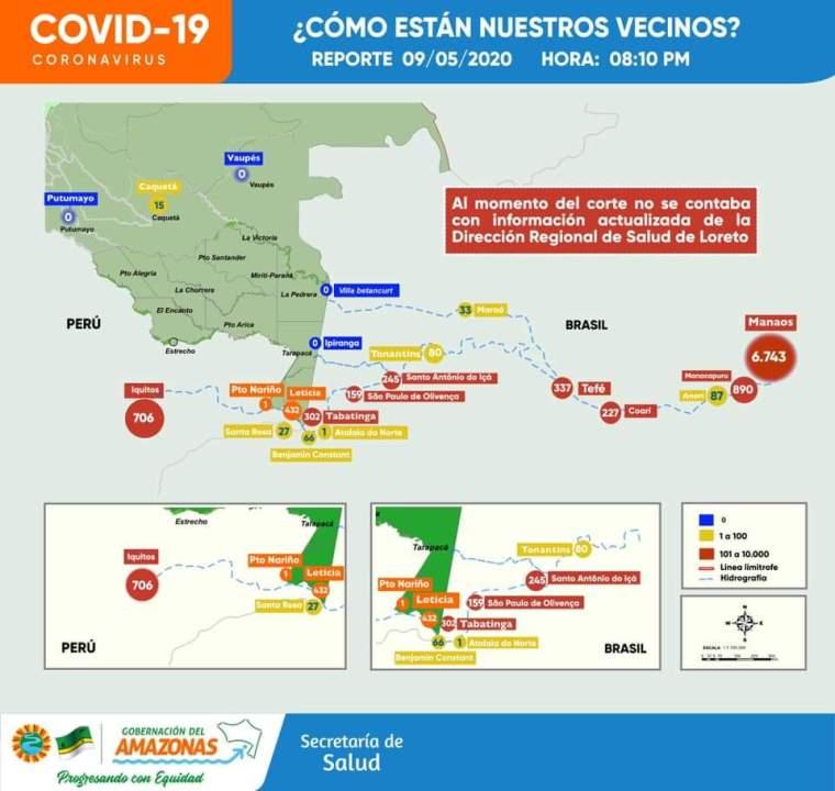 Reporte trinacional Secretaría de salud del Amazonas (Colombia) (5-9-20)