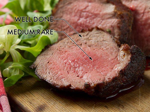 20141217-tenderloin-roast-recipe-food-lab-bad-roast
