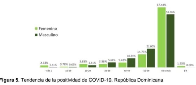 El país tiene total 13,989 contagiados de Covid-19; 332 nuevos contagios en las últimas 24 horas