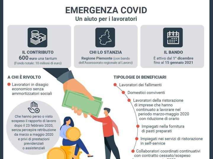 Covid-19: 600 euro ai lavoratori in disagio economico