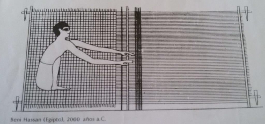 Dibujo telar horizontal