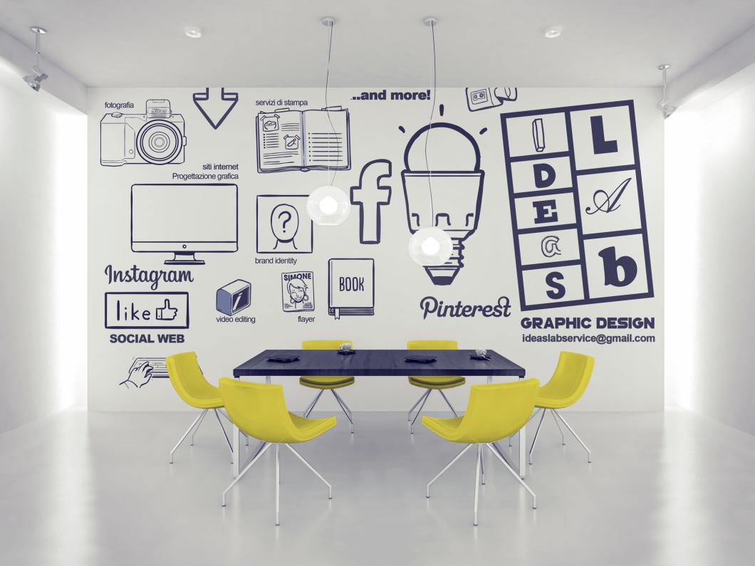 Wall art Ideaslabservice