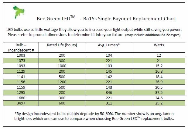 12 Volt Dc 15 Watt Fluorescent Light Bulbs