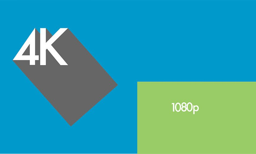 The Debate: Should You Switch to 4K Video Production?