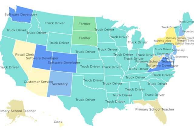 Map of most common jobs in USA