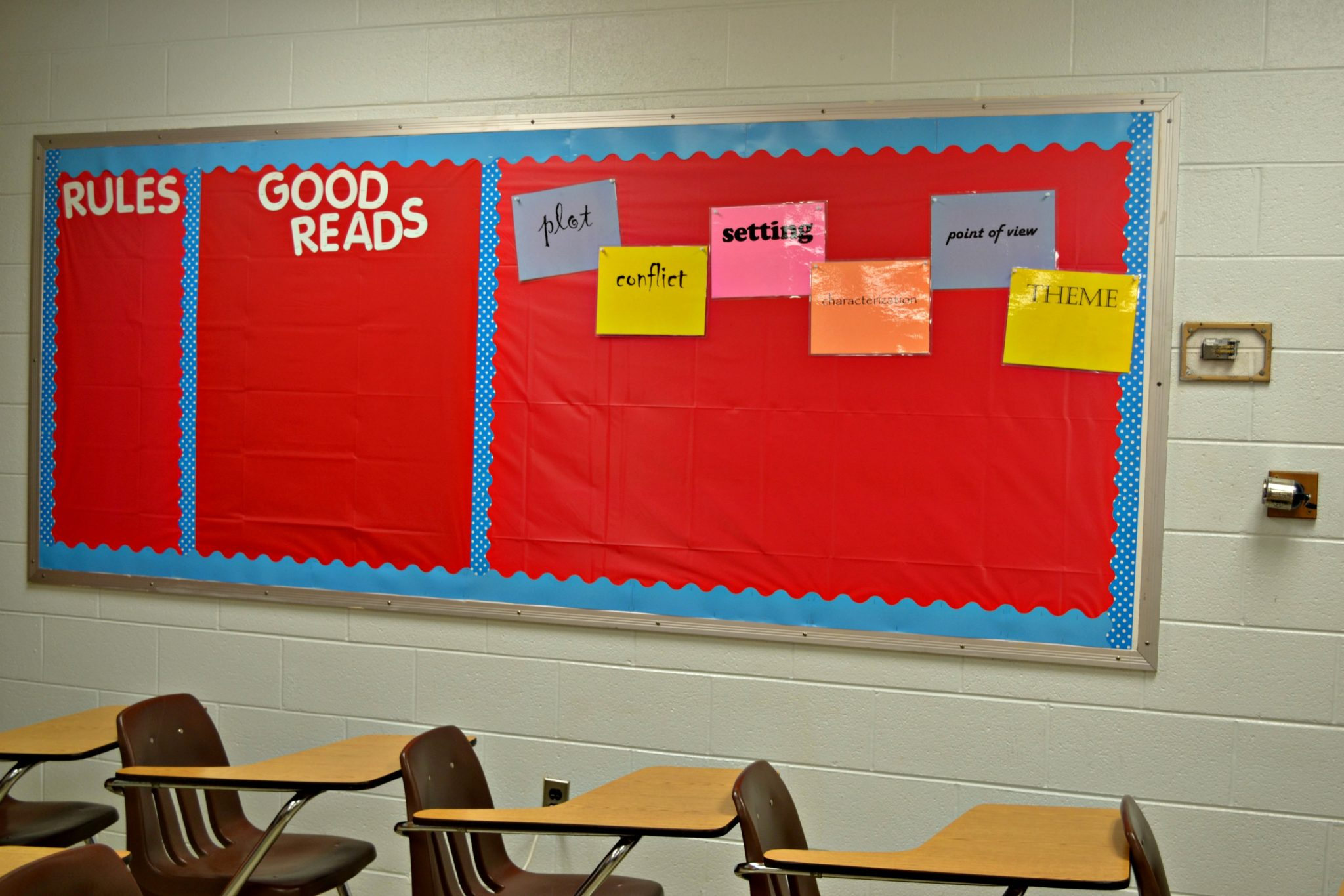Classroom Board Decor ~ Classroom decorations for high school