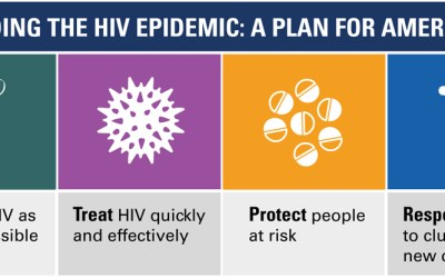 CDC Making Decisions About HIV