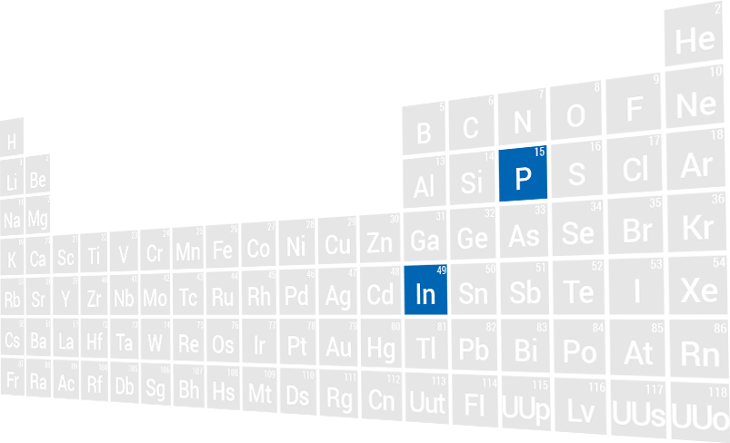 Indium Phosphide (Periodic Table)