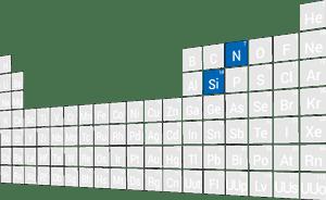 Periodic Table SiN