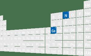 GaN Periodic Table