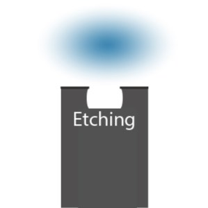 Bosch Etch 2