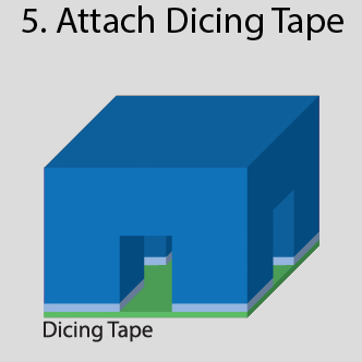 Dicing Before Grind-5