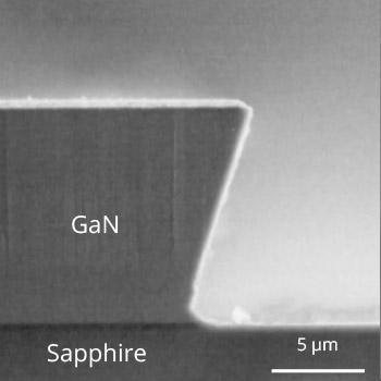 GaN-Anti-Mesa-Etching for GaN LED