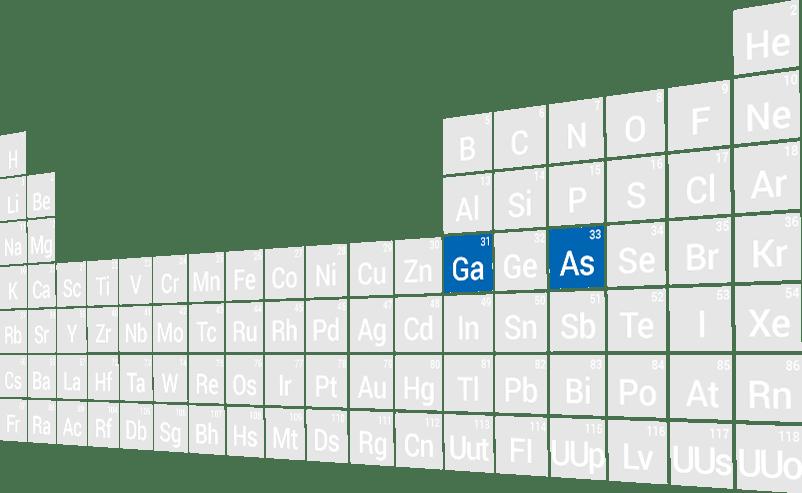 Periodic Table (GaAs)