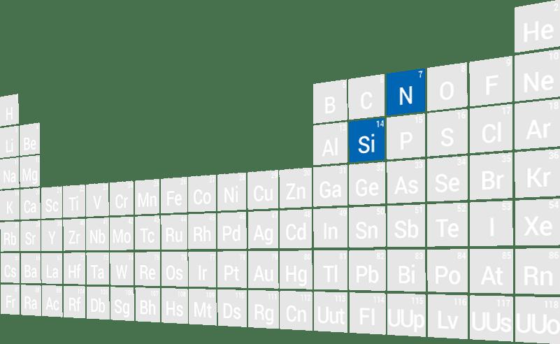 Periodic Table (SiN)