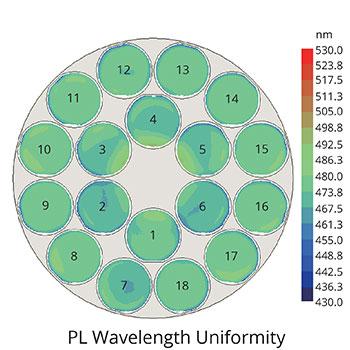 PL Wavelength Uniformity