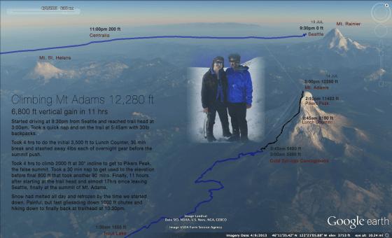 Mt Adams Summit