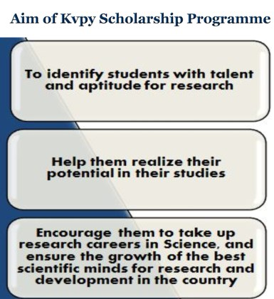 Aim of KVPY Scholarship - KVPY Question Papers With Answer Key