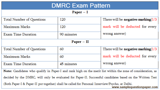 DMRC Exam Pattern & DMRC Question Papers