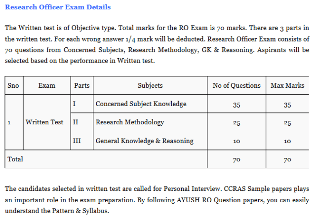CCRAS Research Officer Exam Pattern - CCRAS Research Officer Exam Syllabus