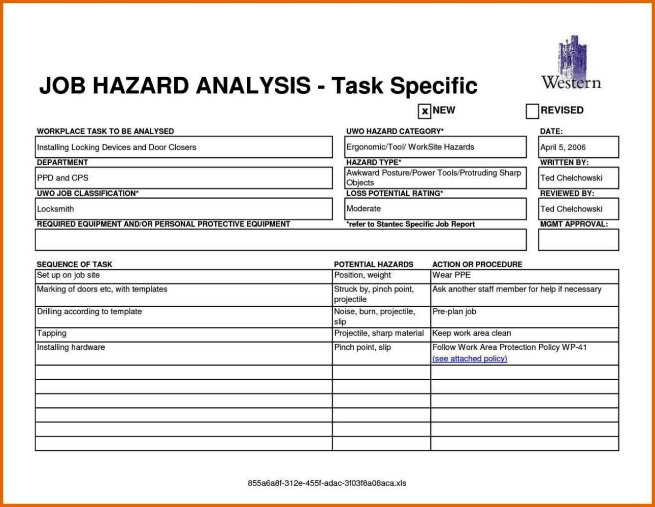 Activity Hazardysis Templates