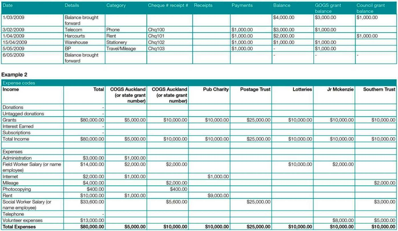 Financial Record Keeping Template