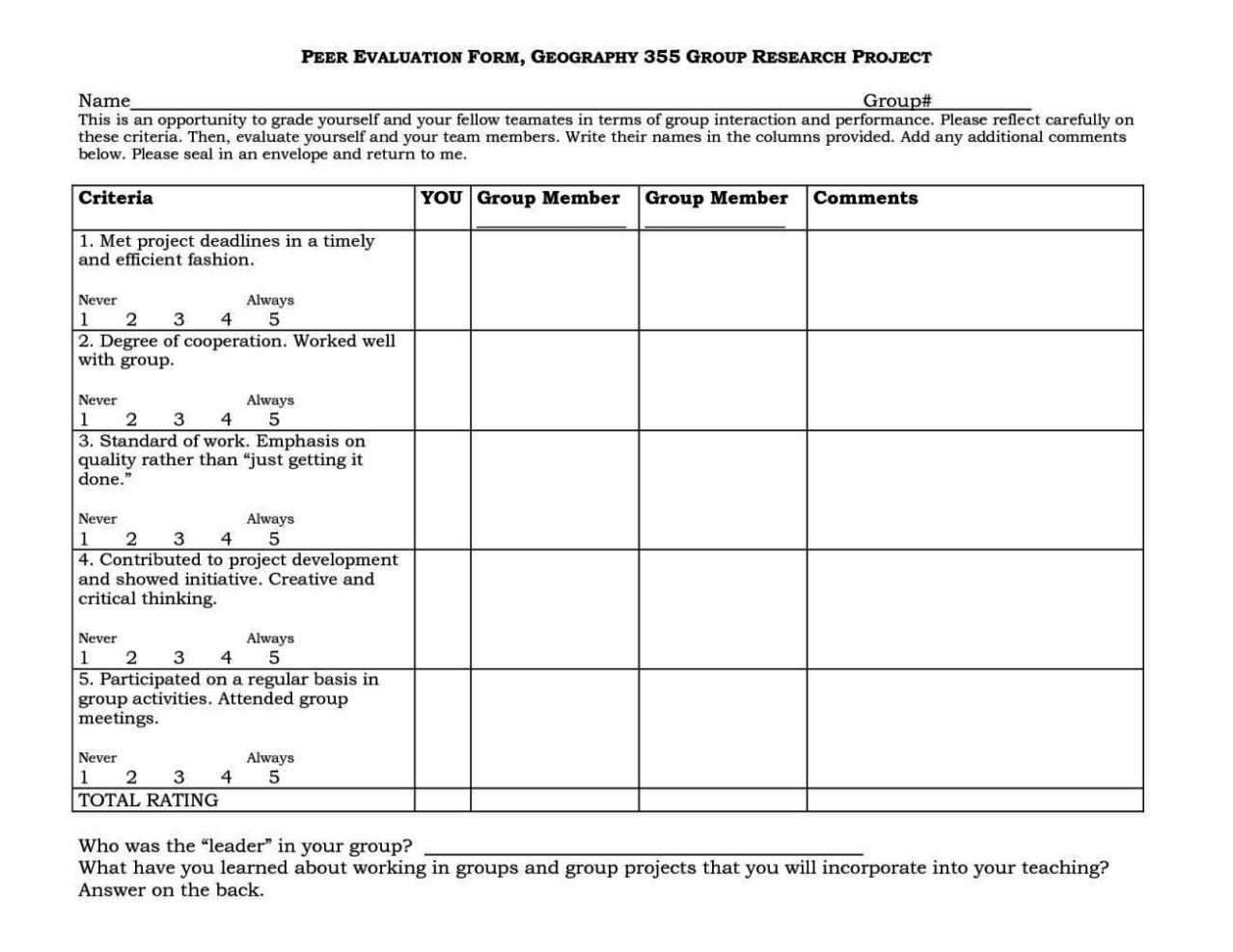96 Free Letter Grade Rubric Docx Download