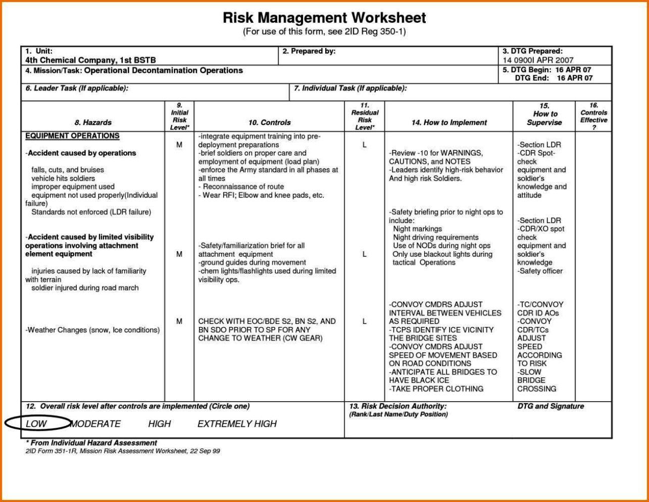 Risk Assessment Template For School Trips