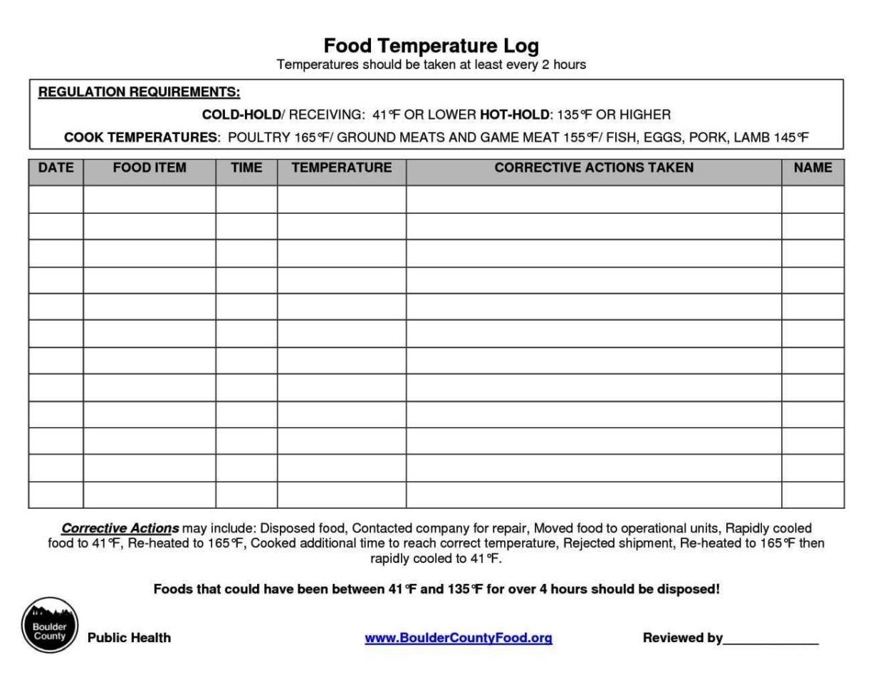 Room Temperature Log Sheet Template