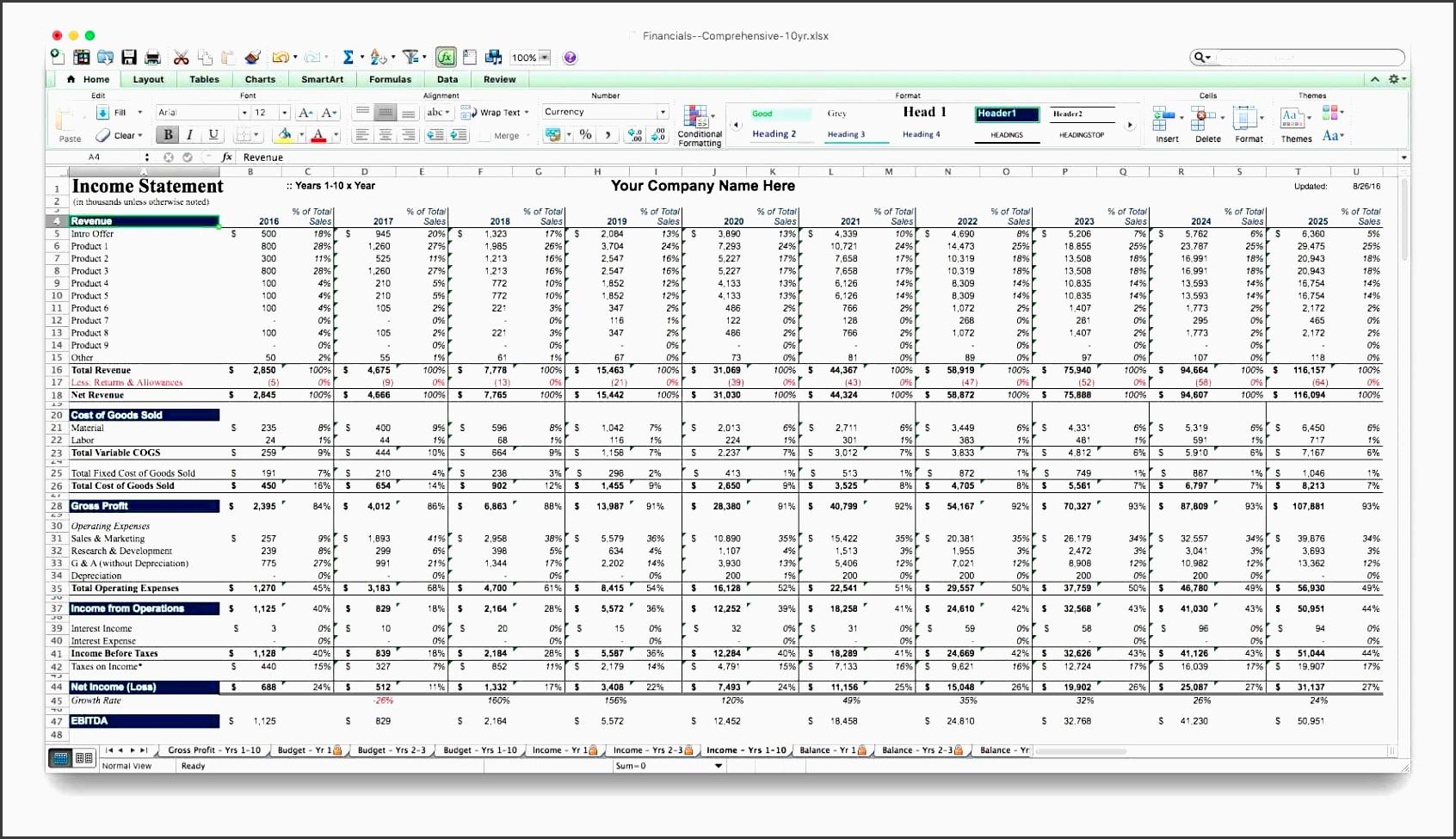 7 Estate Planning Checklist Example