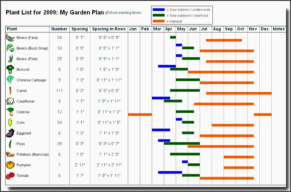 6+ Garden Planner Template - SampleTemplatess ... on Backyard Layout Planner id=58561