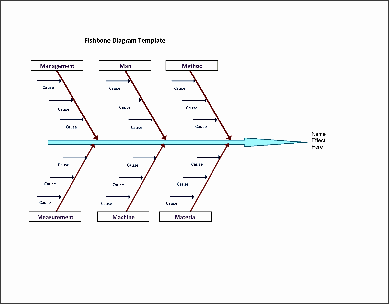6 How To Make Fishbone Diagram For Free