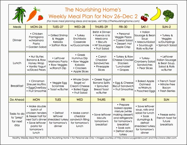 6 Personal Monthly Meal Planner - SampleTemplatess ...