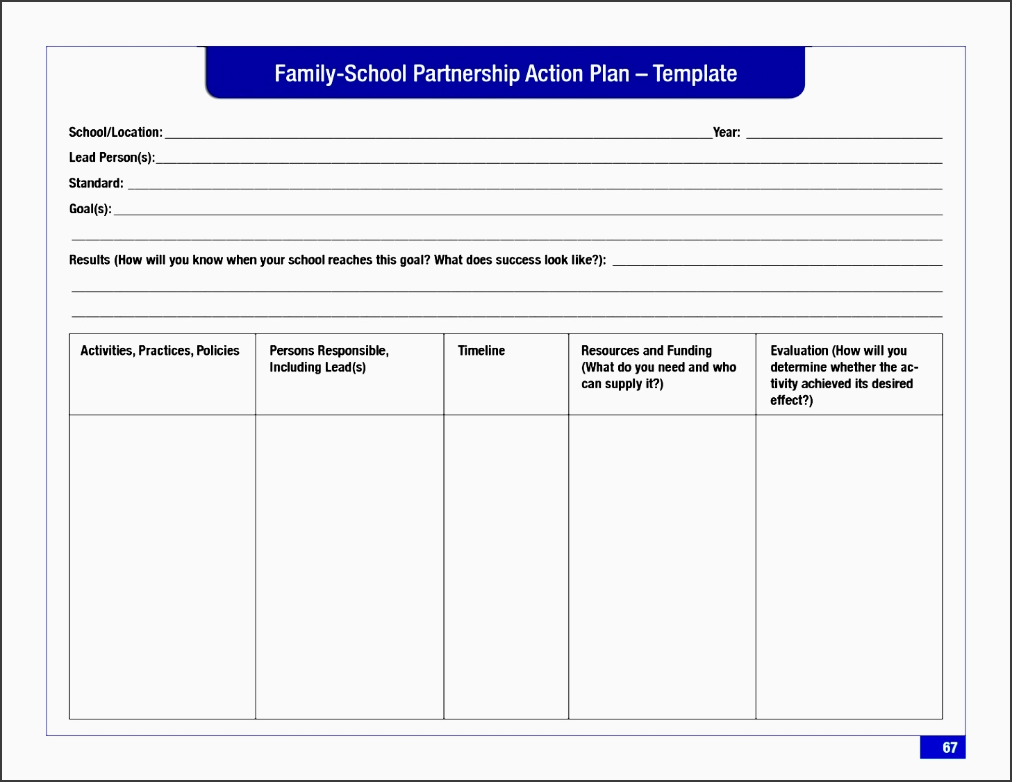 5 Project Action Plan Template