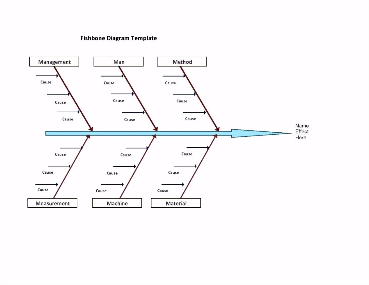 8 Hx Diagramm Vorlage