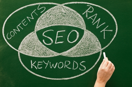 search engine optimized posts