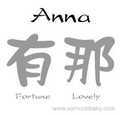 Anna kanji name