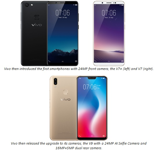 VIVO Philippines Smartphones V7 V7Plus and V9