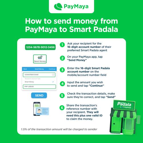 PayMaya-Smart Padala