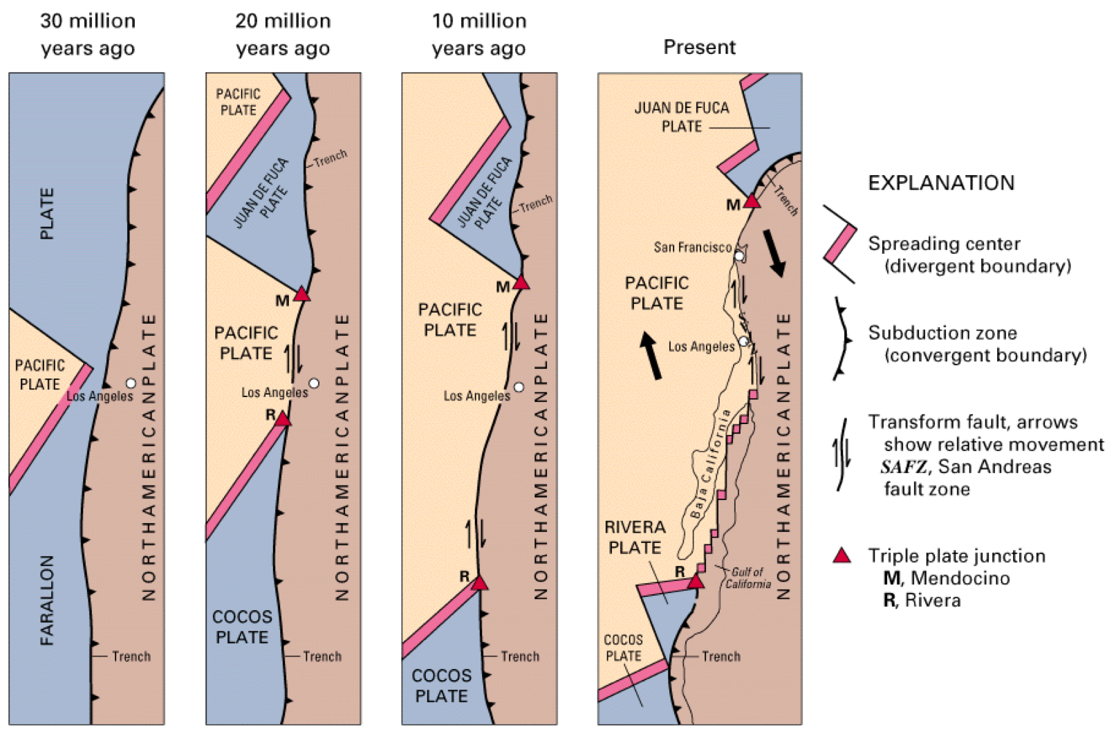 History Of The Earth California The San Andreas Fault And Some Of The People Who Helped Us