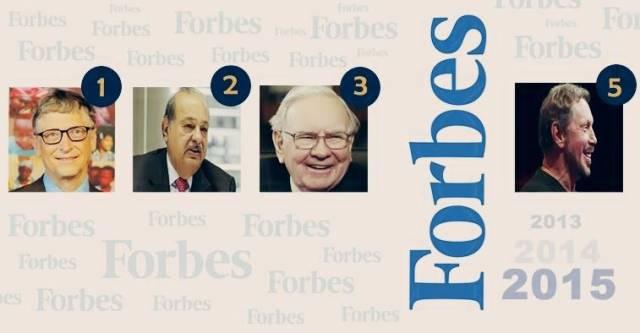 Forbes dergisi 2015 yılının zenginlerini açıkladı.