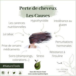 Perte de cheveux : les causes