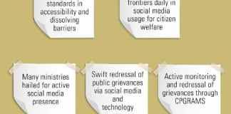 transparent policies & responsive redressal
