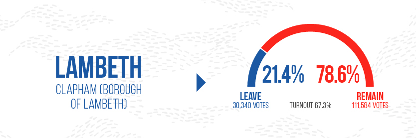 Brexit leave Graphics - Lambeth