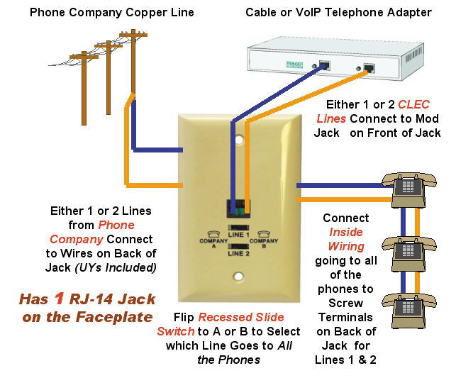 Tkm 6 Transfer Switches From The Telecom Experts At