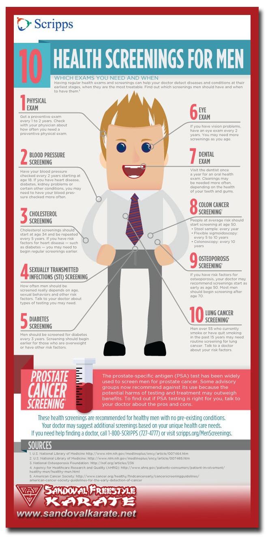 10 Health Screenings for Men Infographic - Sandoval ...