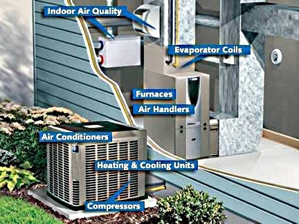 Heating Cooling Info Pend Oreille Mechanical Sandpoint Heating